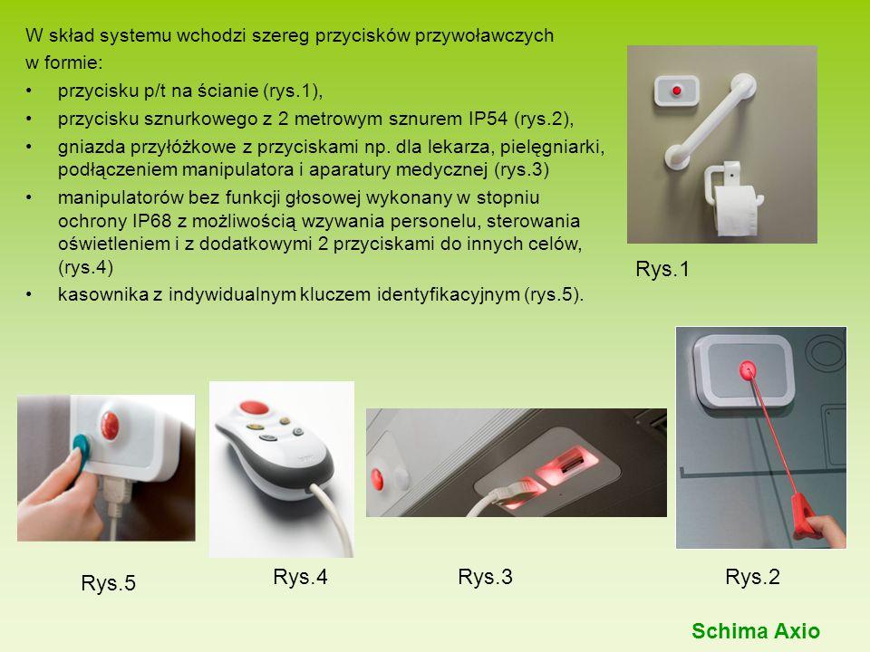 W skład systemu wchodzi szereg przycisków przywoławczych w formie: przycisku p/t na ścianie (rys.1), przycisku sznurkowego z 2 metrowym sznurem IP54 (