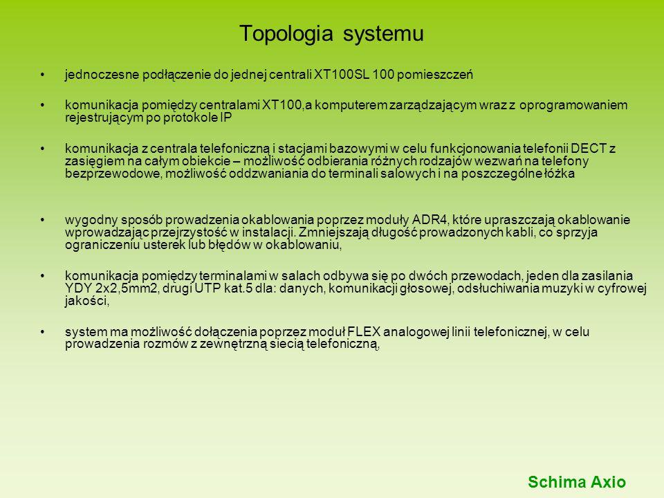 Topologia systemu jednoczesne podłączenie do jednej centrali XT100SL 100 pomieszczeń komunikacja pomiędzy centralami XT100,a komputerem zarządzającym