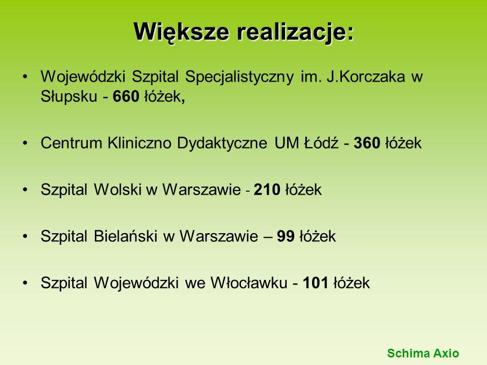 Większe realizacje: Wojewódzki Szpital Specjalistyczny im. J.Korczaka w Słupsku - 660 łóżek, Centrum Kliniczno Dydaktyczne UM Łódź - 360 łóżek Szpital
