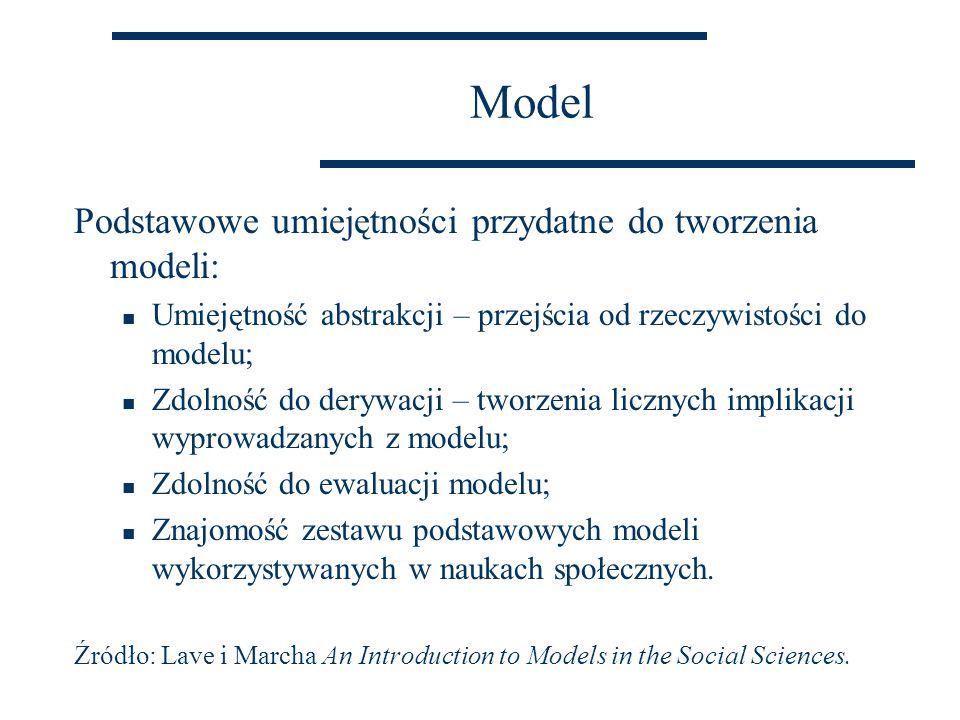 Model Podstawowe umiejętności przydatne do tworzenia modeli: Umiejętność abstrakcji – przejścia od rzeczywistości do modelu; Zdolność do derywacji – tworzenia licznych implikacji wyprowadzanych z modelu; Zdolność do ewaluacji modelu; Znajomość zestawu podstawowych modeli wykorzystywanych w naukach społecznych.