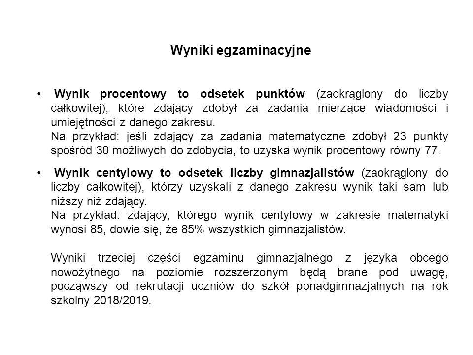 8 Czynności organizacyjne na egzaminie Czynności organizacyjneKto wykonuje Zapoznanie się z instrukcją wydrukowaną na pierwszej stronie arkusza egzaminacyjnego.