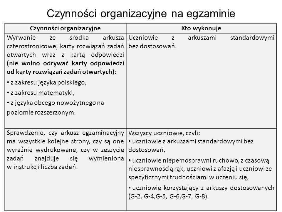 9 Czynności organizacyjneKto wykonuje Wyrwanie ze środka arkusza czterostronicowej karty rozwiązań zadań otwartych wraz z kartą odpowiedzi (nie wolno odrywać karty odpowiedzi od karty rozwiązań zadań otwartych): z zakresu języka polskiego, z zakresu matematyki, z języka obcego nowożytnego na poziomie rozszerzonym.