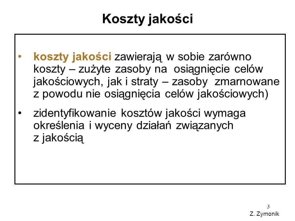 4 Zbiór definicji kosztów jakości Źródło: Z.Zymonik (22.10.09.)