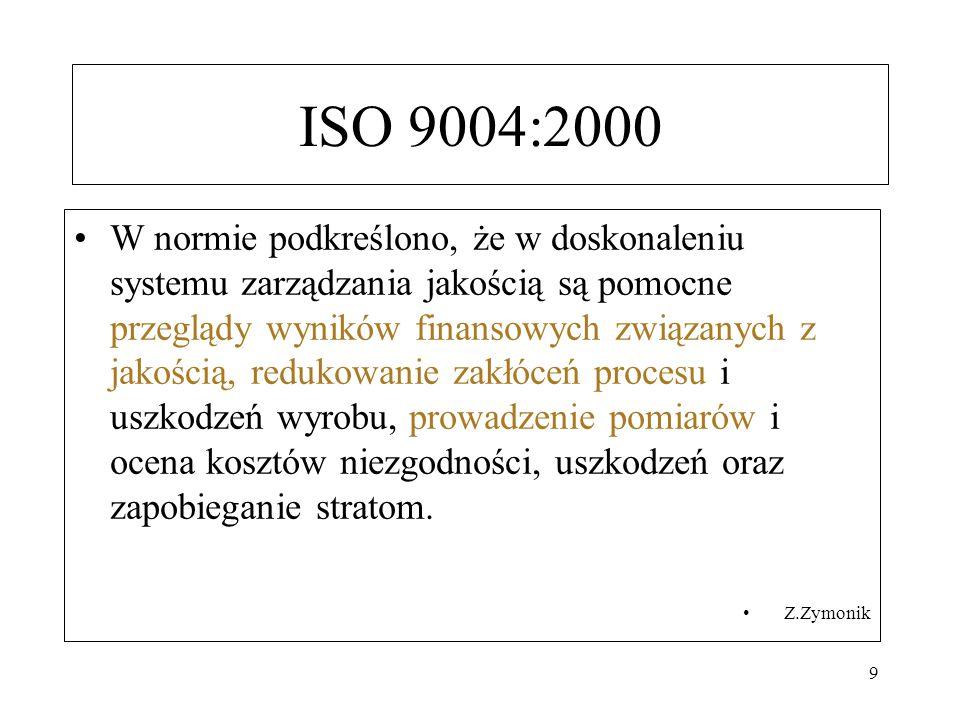 ISO 9004:2000 W normie podkreślono, że w doskonaleniu systemu zarządzania jakością są pomocne przeglądy wyników finansowych związanych z jakością, red