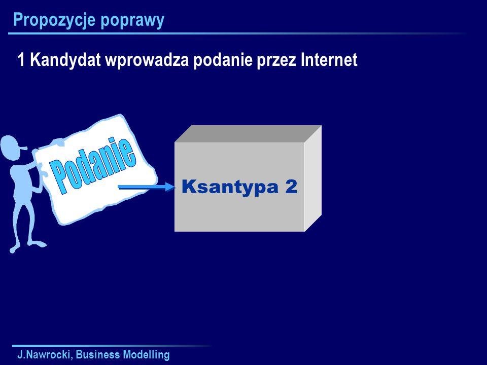 J.Nawrocki, Business Modelling Propozycje poprawy Ksantypa 2 1 Kandydat wprowadza podanie przez Internet