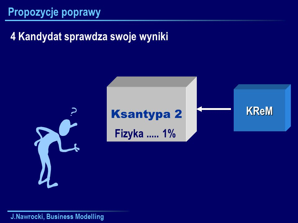 J.Nawrocki, Business Modelling Propozycje poprawy Ksantypa 2 4 Kandydat sprawdza swoje wyniki KReM Fizyka..... 1%