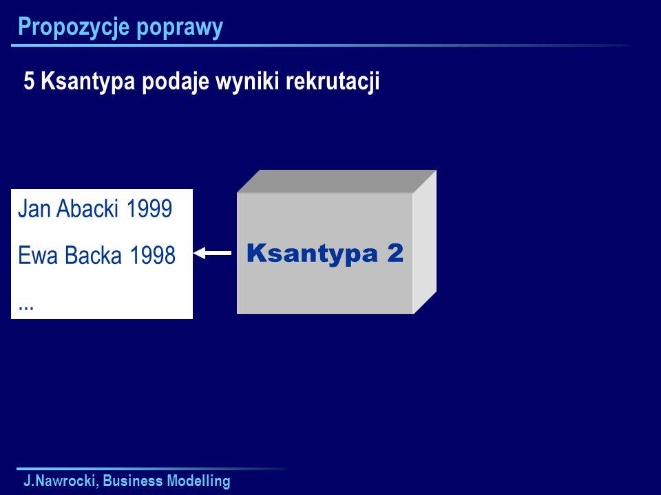 J.Nawrocki, Business Modelling Propozycje poprawy Ksantypa 2 5 Ksantypa podaje wyniki rekrutacji Jan Abacki 1999 Ewa Backa 1998...