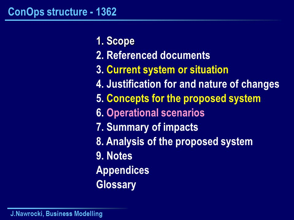 J.Nawrocki, Business Modelling ConOps structure - 1362 1. Scope 2. Referenced documents 3. Current system or situation 4. Justification for and nature