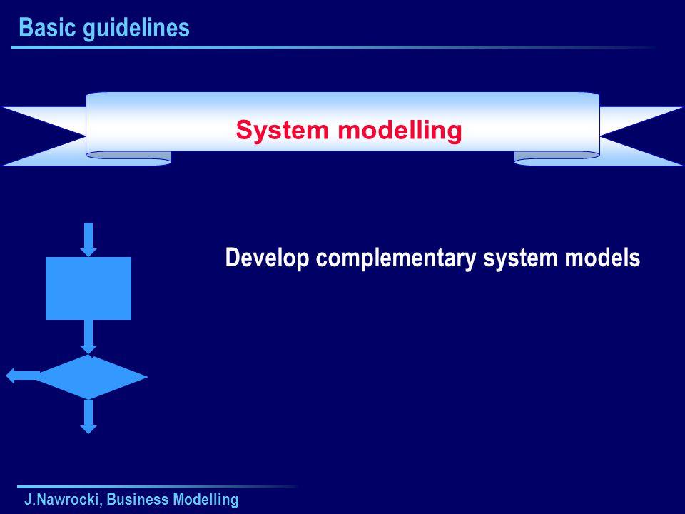 J.Nawrocki, Business Modelling Basic guidelines System modelling Develop complementary system models