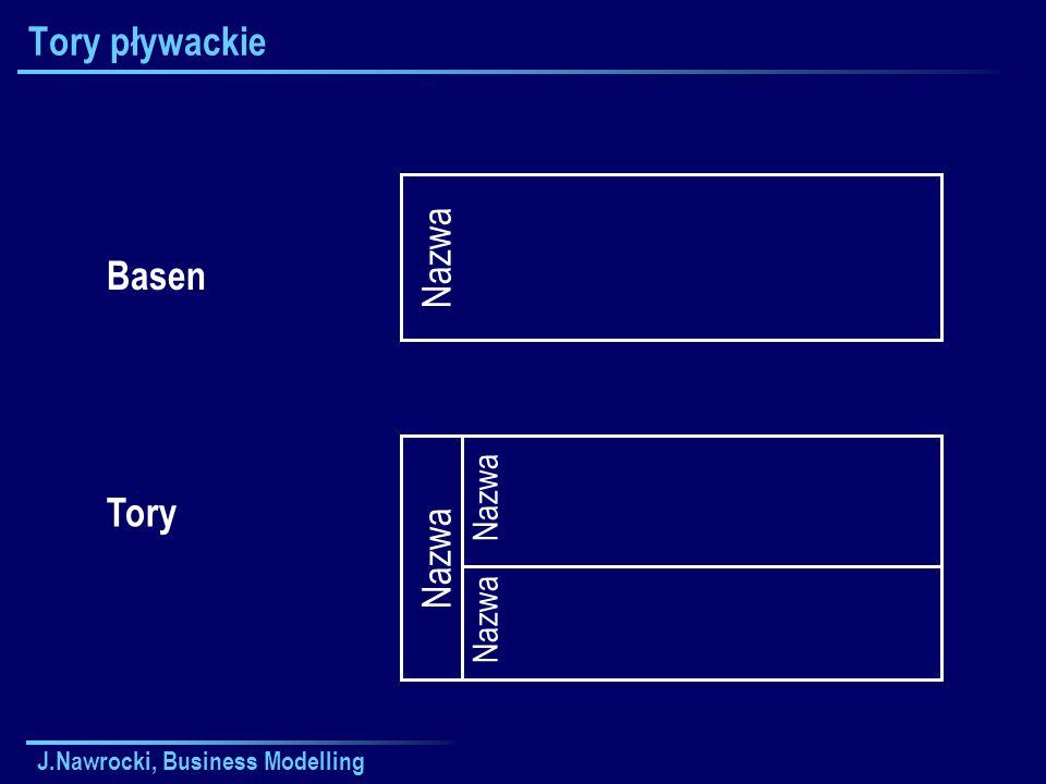J.Nawrocki, Business Modelling Tory pływackie Nazwa Basen Tory Nazwa