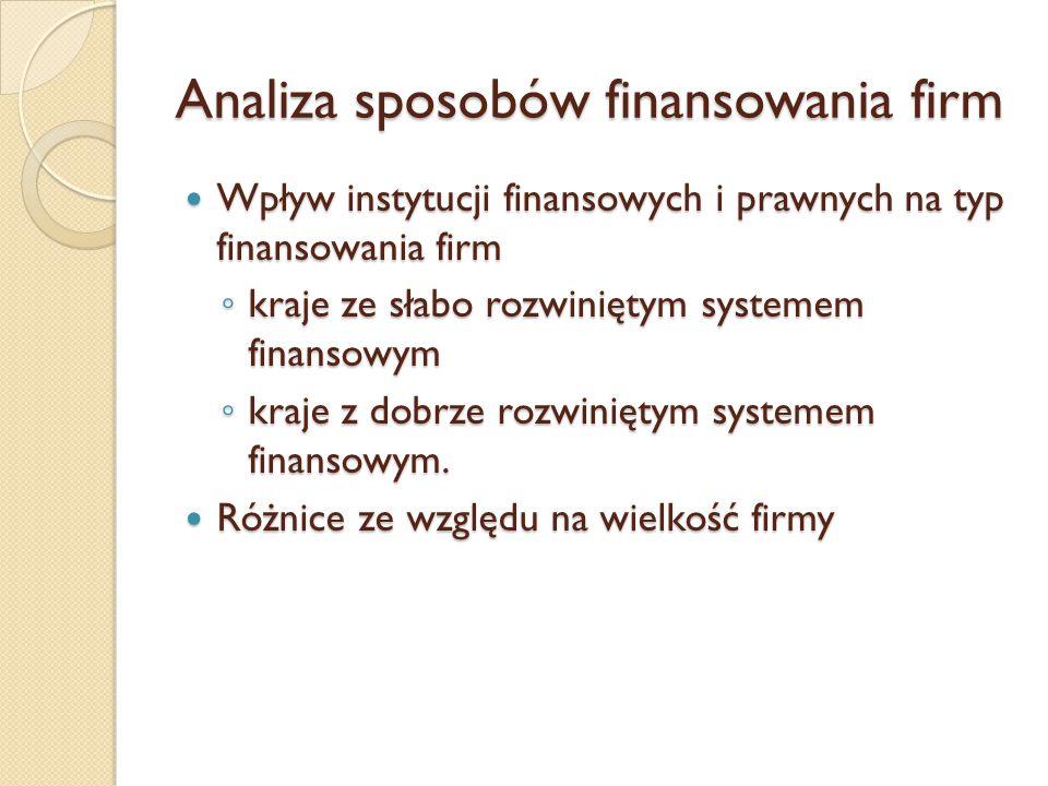 Analiza sposobów finansowania firm Wpływ instytucji finansowych i prawnych na typ finansowania firm Wpływ instytucji finansowych i prawnych na typ finansowania firm ◦ kraje ze słabo rozwiniętym systemem finansowym ◦ kraje z dobrze rozwiniętym systemem finansowym.
