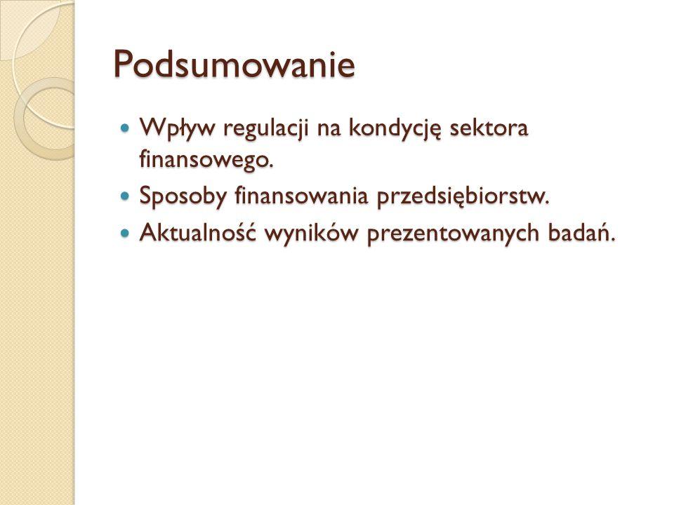 Podsumowanie Wpływ regulacji na kondycję sektora finansowego. Wpływ regulacji na kondycję sektora finansowego. Sposoby finansowania przedsiębiorstw. S