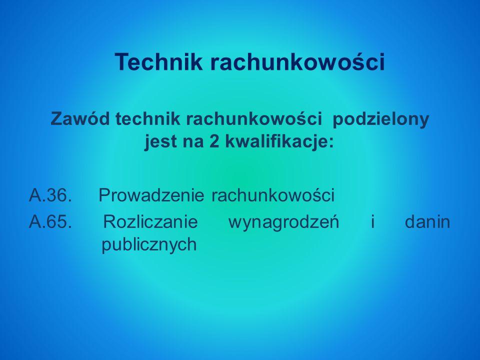 Zawód technik rachunkowości podzielony jest na 2 kwalifikacje: A.36.