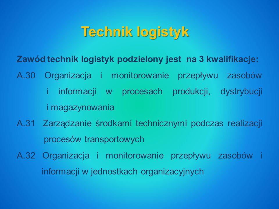 Zawód technik logistyk podzielony jest na 3 kwalifikacje: A.30 Organizacja i monitorowanie przepływu zasobów i informacji w procesach produkcji, dystrybucji i magazynowania A.31 Zarządzanie środkami technicznymi podczas realizacji procesów transportowych A.32 Organizacja i monitorowanie przepływu zasobów i informacji w jednostkach organizacyjnych