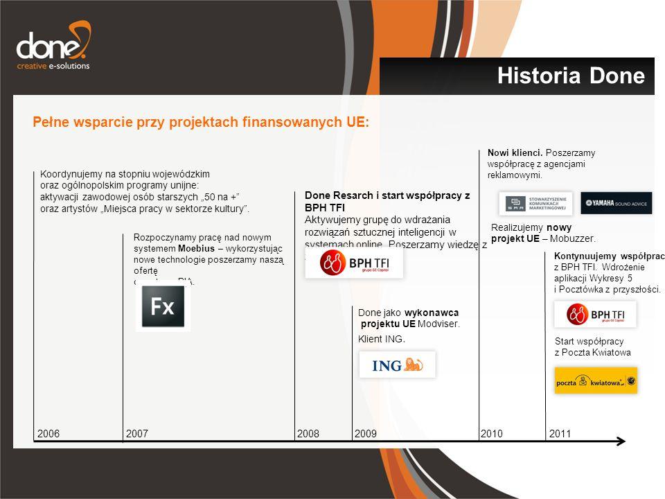 Pełne wsparcie przy projektach finansowanych UE: Historia Done Nowi klienci. Poszerzamy współpracę z agencjami reklamowymi. Done jako wykonawca projek