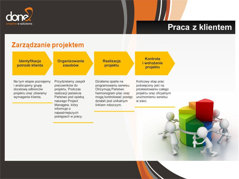 Zarządzanie projektem Praca z klientem