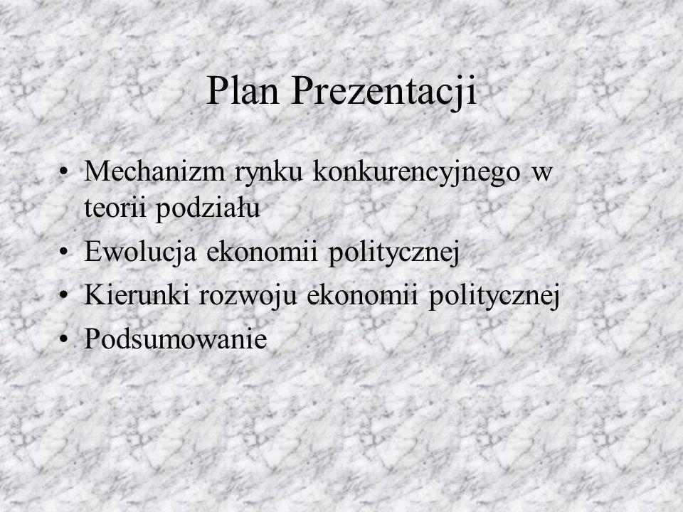 Plan Prezentacji Mechanizm rynku konkurencyjnego w teorii podziału Ewolucja ekonomii politycznej Kierunki rozwoju ekonomii politycznej Podsumowanie