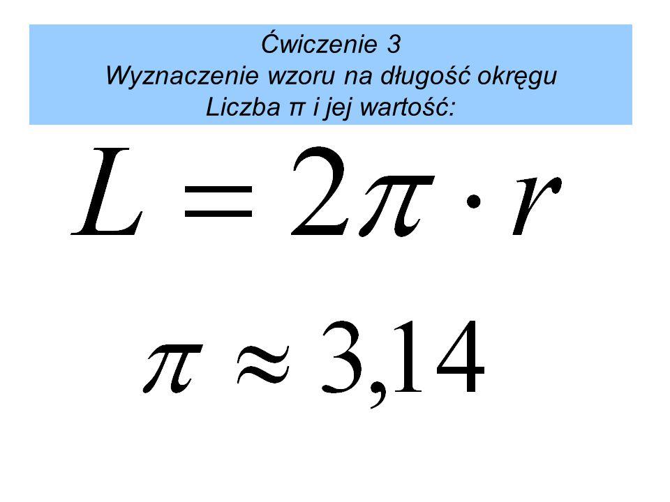 Ćwiczenie 3 Wyznaczenie wzoru na długość okręgu Liczba π i jej wartość: