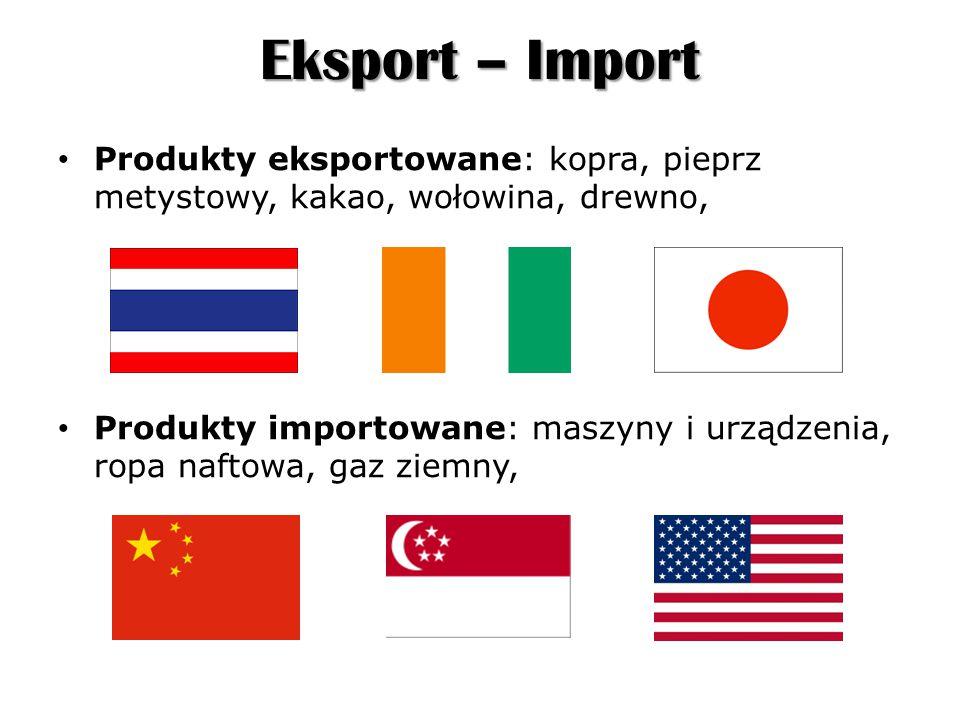 Eksport – Import Produkty eksportowane: kopra, pieprz metystowy, kakao, wołowina, drewno, Produkty importowane: maszyny i urządzenia, ropa naftowa, gaz ziemny,