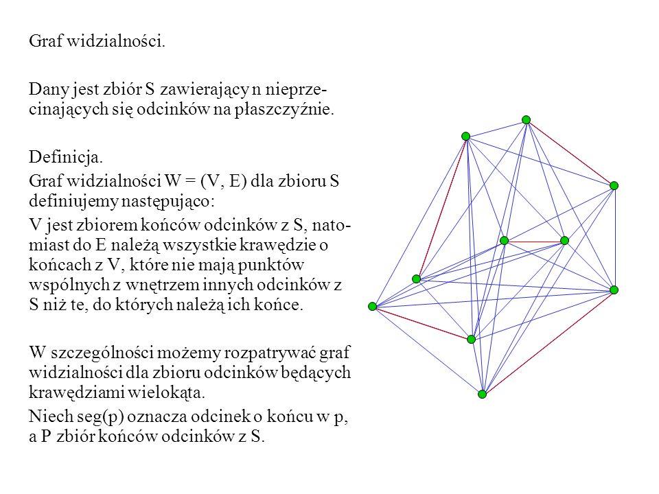 Graf widzialności.