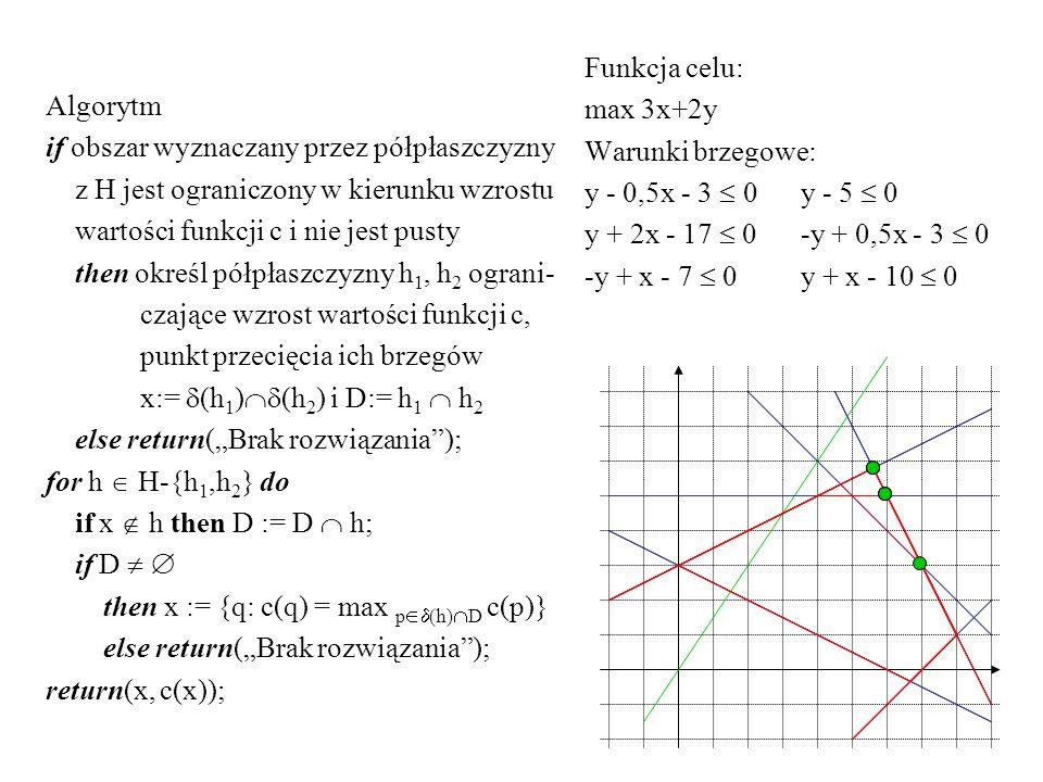 """Algorytm if obszar wyznaczany przez półpłaszczyzny z H jest ograniczony w kierunku wzrostu wartości funkcji c i nie jest pusty then określ półpłaszczyzny h 1, h 2 ograni- czające wzrost wartości funkcji c, punkt przecięcia ich brzegów x:=  (h 1 )  (h 2 ) i D:= h 1  h 2 else return(""""Brak rozwiązania ); for h  H-{h 1,h 2 } do if x  h then D := D  h; if D   then x := {q: c(q) = max p  (h)  D c(p)} else return(""""Brak rozwiązania ); return(x, c(x)); Funkcja celu: max 3x+2y Warunki brzegowe: y - 0,5x - 3  0 y - 5  0 y + 2x - 17  0 -y + 0,5x - 3  0 -y + x - 7  0 y + x - 10  0"""
