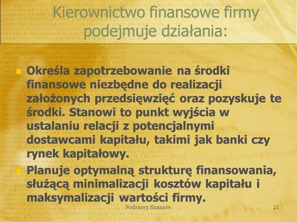 Podstawy finansów21 Określa zapotrzebowanie na środki finansowe niezbędne do realizacji założonych przedsięwzięć oraz pozyskuje te środki. Stanowi to