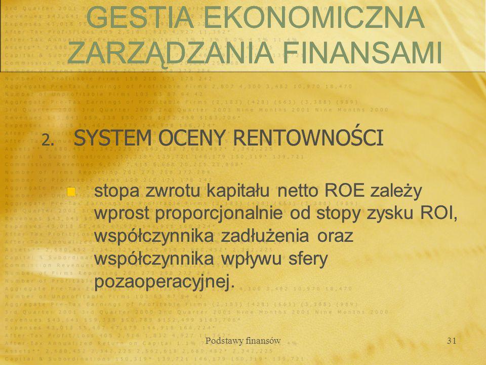 Podstawy finansów31 2. SYSTEM OCENY RENTOWNOŚCI stopa zwrotu kapitału netto ROE zależy wprost proporcjonalnie od stopy zysku ROI, współczynnika zadłuż