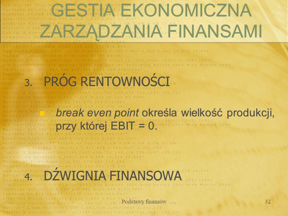 Podstawy finansów32 3. PRÓG RENTOWNOŚCI break even point określa wielkość produkcji, przy której EBIT = 0. 4. DŹWIGNIA FINANSOWA 3. PRÓG RENTOWNOŚCI b