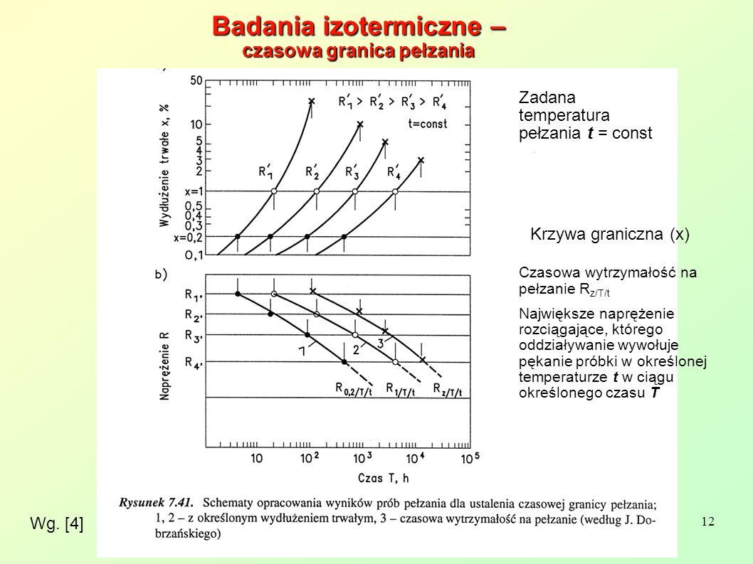 12 Wg. [4] Badania izotermiczne – czasowa granica pełzania Czasowa wytrzymałość na pełzanie R z/T/t Największe naprężenie rozciągające, którego oddzia