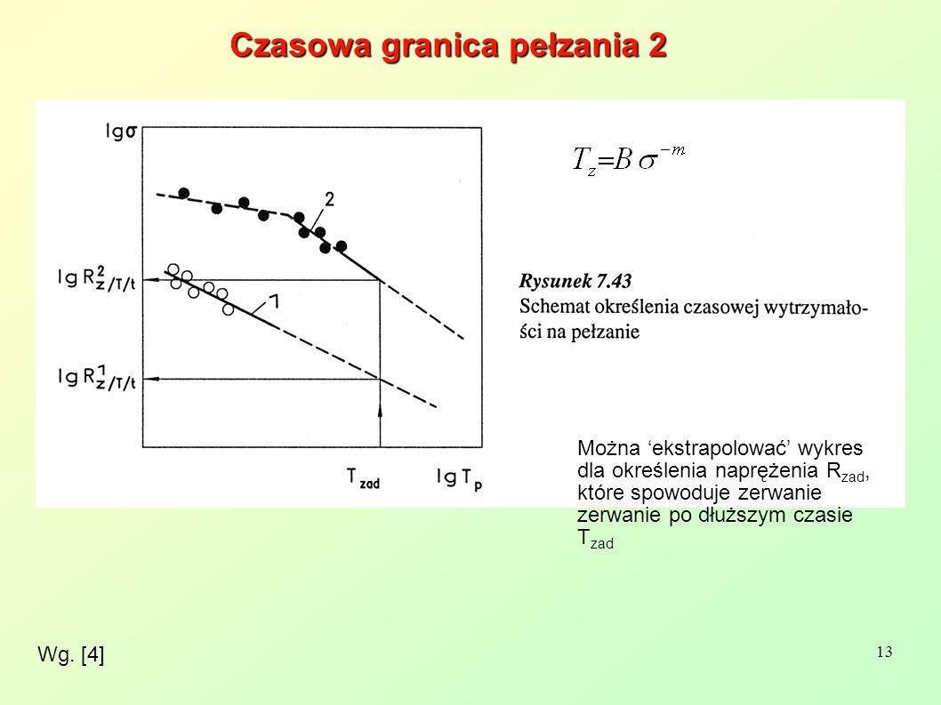 13 Wg. [4] Czasowa granica pełzania 2 Można 'ekstrapolować' wykres dla określenia naprężenia R zad, które spowoduje zerwanie zerwanie po dłuższym czas