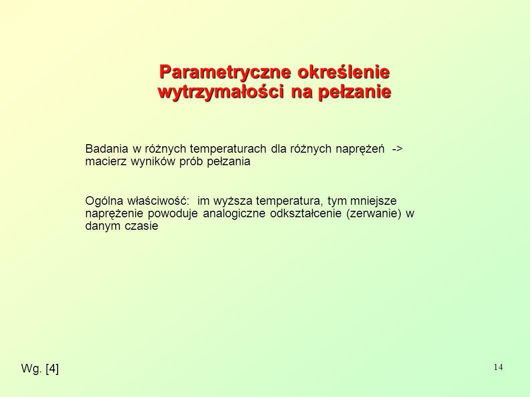 14 Wg. [4] Parametryczne określenie wytrzymałości na pełzanie Badania w różnych temperaturach dla różnych naprężeń -> macierz wyników prób pełzania Og