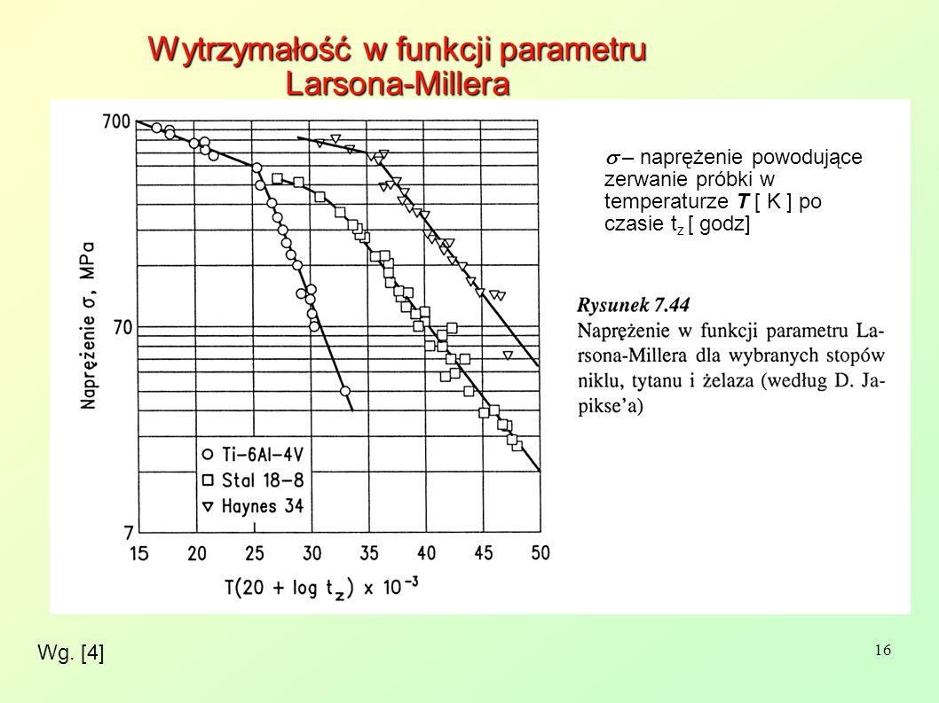 16 Wg. [4] Wytrzymałość w funkcji parametru Larsona-Millera  – naprężenie powodujące zerwanie próbki w temperaturze T [ K ] po czasie t z [ godz]