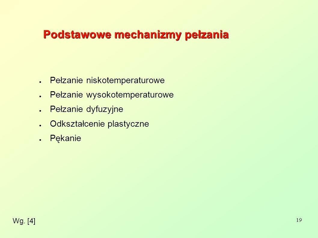 19 Wg. [4] Podstawowe mechanizmy pełzania ● Pełzanie niskotemperaturowe ● Pełzanie wysokotemperaturowe ● Pełzanie dyfuzyjne ● Odkształcenie plastyczne