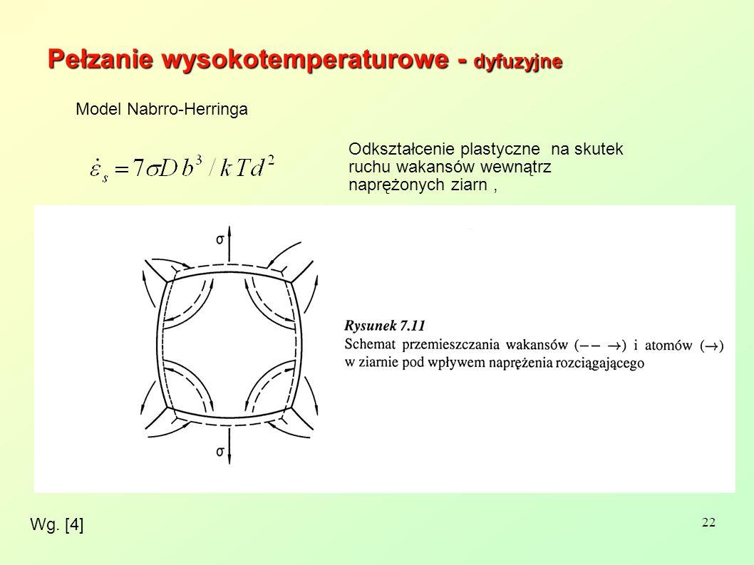 22 Wg. [4] Pełzanie wysokotemperaturowe - dyfuzyjne Odkształcenie plastyczne na skutek ruchu wakansów wewnątrz naprężonych ziarn, Model Nabrro-Herring