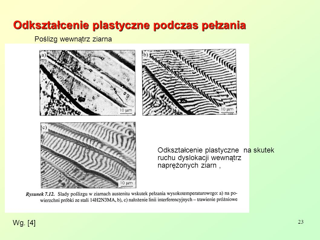 23 Wg. [4] Odkształcenie plastyczne podczas pełzania Poślizg wewnątrz ziarna Odkształcenie plastyczne na skutek ruchu dyslokacji wewnątrz naprężonych