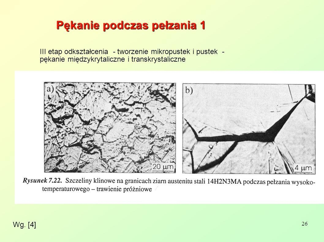 26 Wg. [4] Pękanie podczas pełzania 1 III etap odkształcenia - tworzenie mikropustek i pustek - pękanie międzykrytaliczne i transkrystaliczne