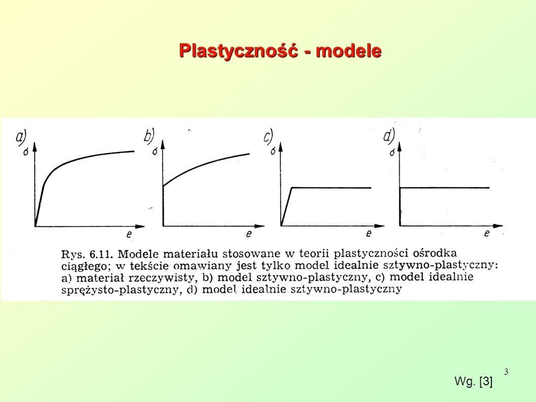 3 Wg. [3] Plastyczność - modele