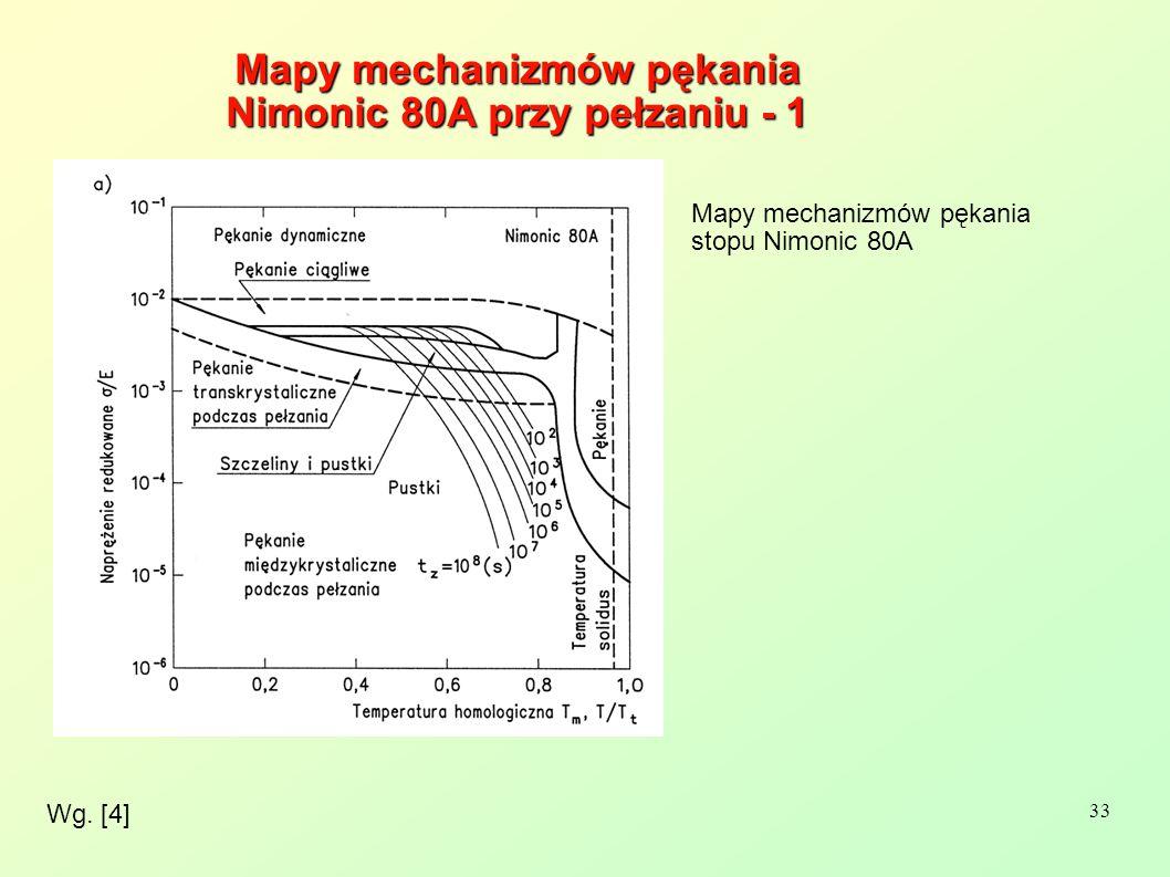 33 Wg. [4] Mapy mechanizmów pękania Nimonic 80A przy pełzaniu - 1 Mapy mechanizmów pękania stopu Nimonic 80A