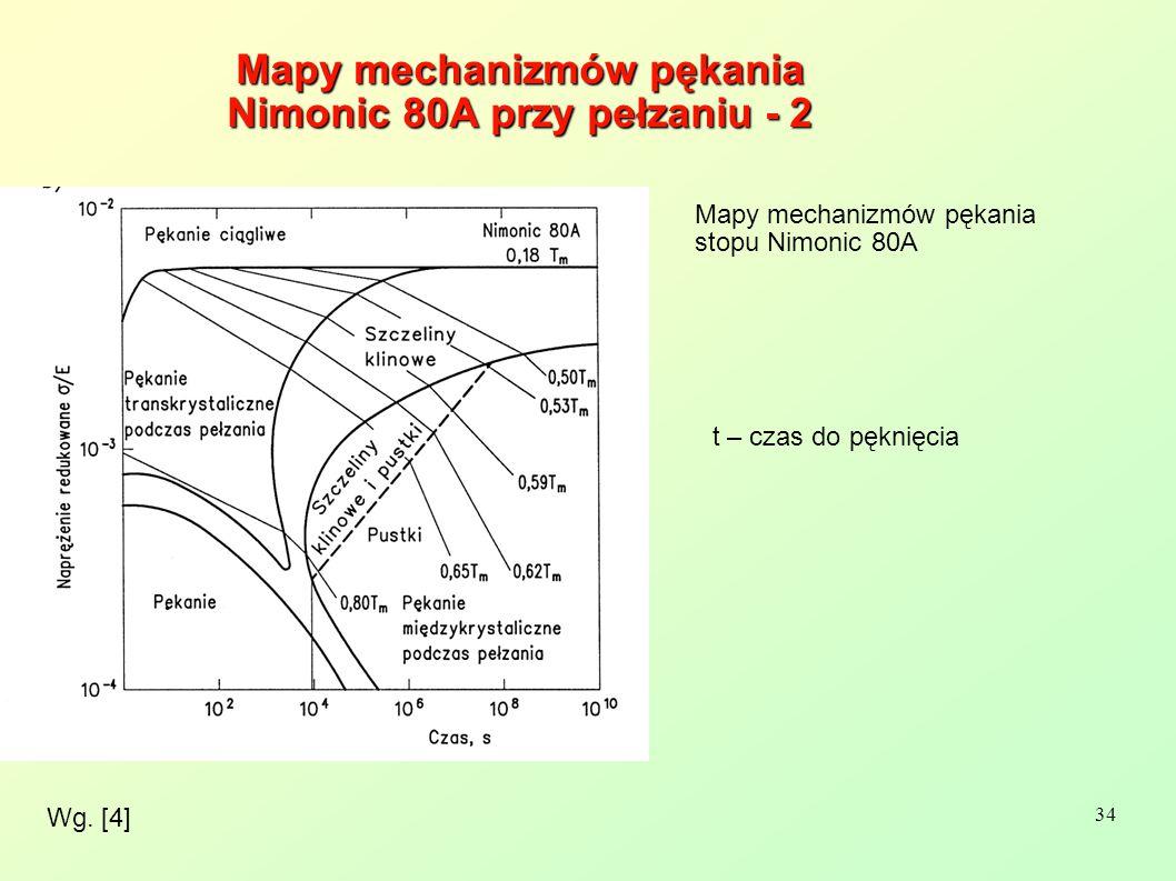 34 Wg. [4] Mapy mechanizmów pękania Nimonic 80A przy pełzaniu - 2 Mapy mechanizmów pękania stopu Nimonic 80A t – czas do pęknięcia