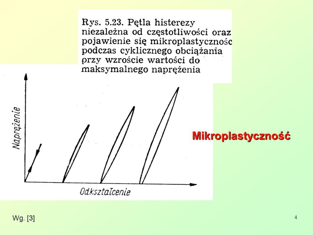 4 Wg. [3] Mikroplastyczność