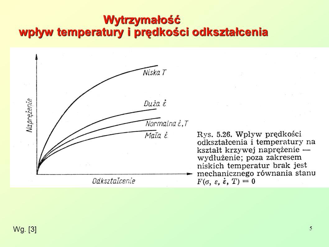 5 Wytrzymałość wpływ temperatury i prędkości odkształcenia