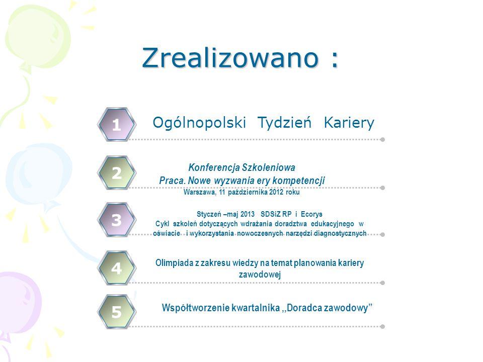 Zrealizowano : Ogólnopolski Tydzień Kariery 1 2 Styczeń –maj 2013 SDSiZ RP i Ecorys Cykl szkoleń dotyczących wdrażania doradztwa edukacyjnego w oświac