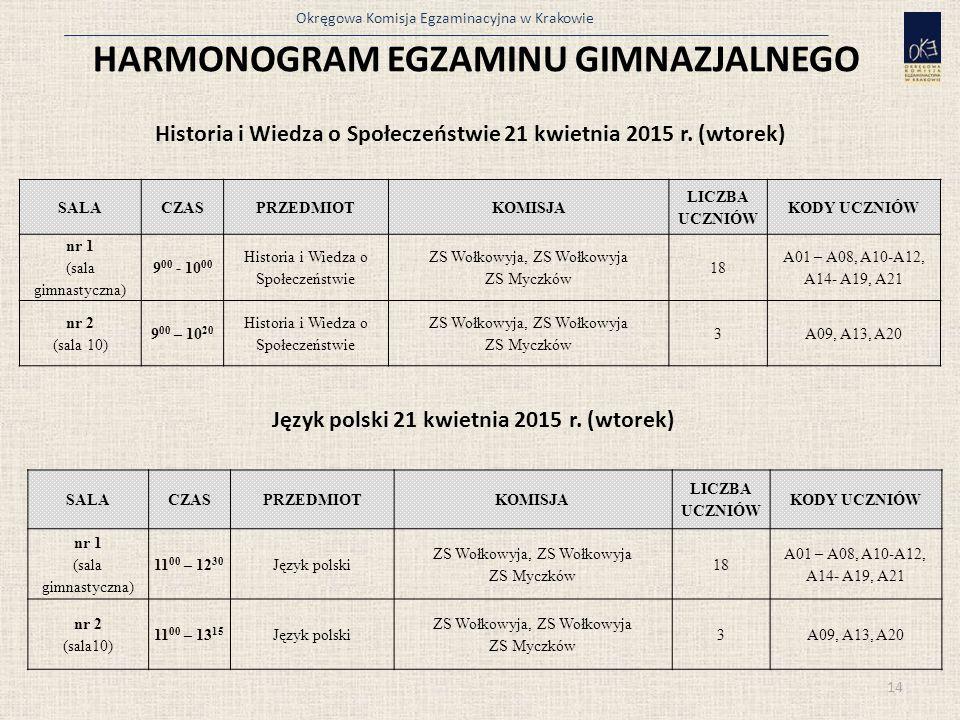 Okręgowa Komisja Egzaminacyjna w Krakowie HARMONOGRAM EGZAMINU GIMNAZJALNEGO 14 Historia i Wiedza o Społeczeństwie 21 kwietnia 2015 r. (wtorek) SALACZ