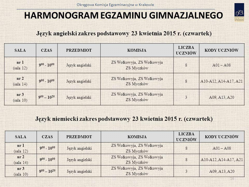 Okręgowa Komisja Egzaminacyjna w Krakowie 16 HARMONOGRAM EGZAMINU GIMNAZJALNEGO Język angielski zakres podstawowy 23 kwietnia 2015 r. (czwartek) SALAC