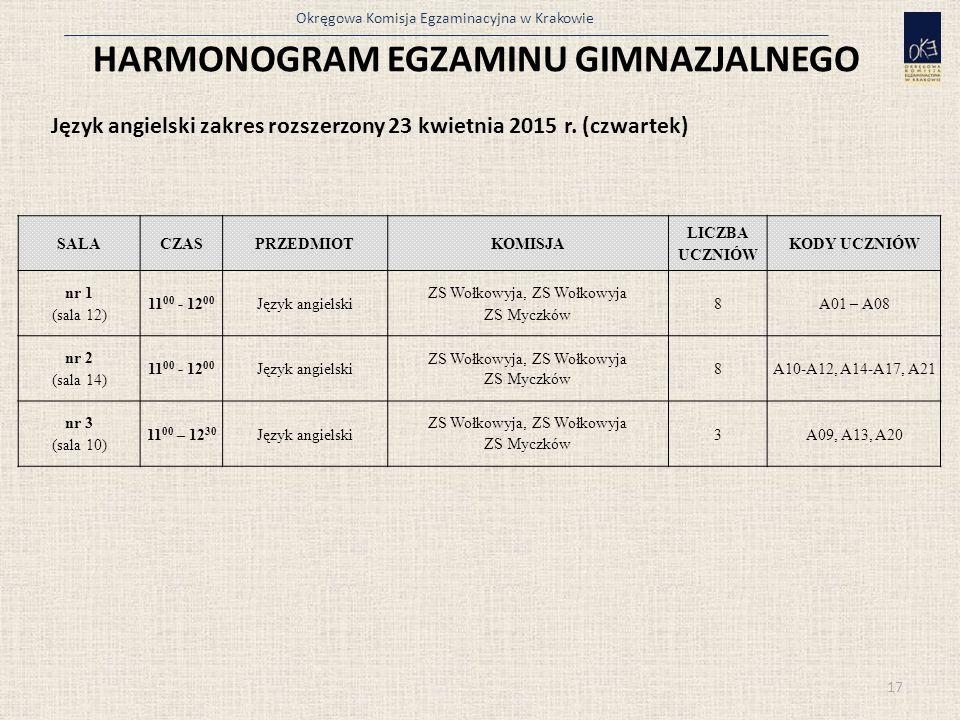 Okręgowa Komisja Egzaminacyjna w Krakowie 17 HARMONOGRAM EGZAMINU GIMNAZJALNEGO Język angielski zakres rozszerzony 23 kwietnia 2015 r. (czwartek) SALA