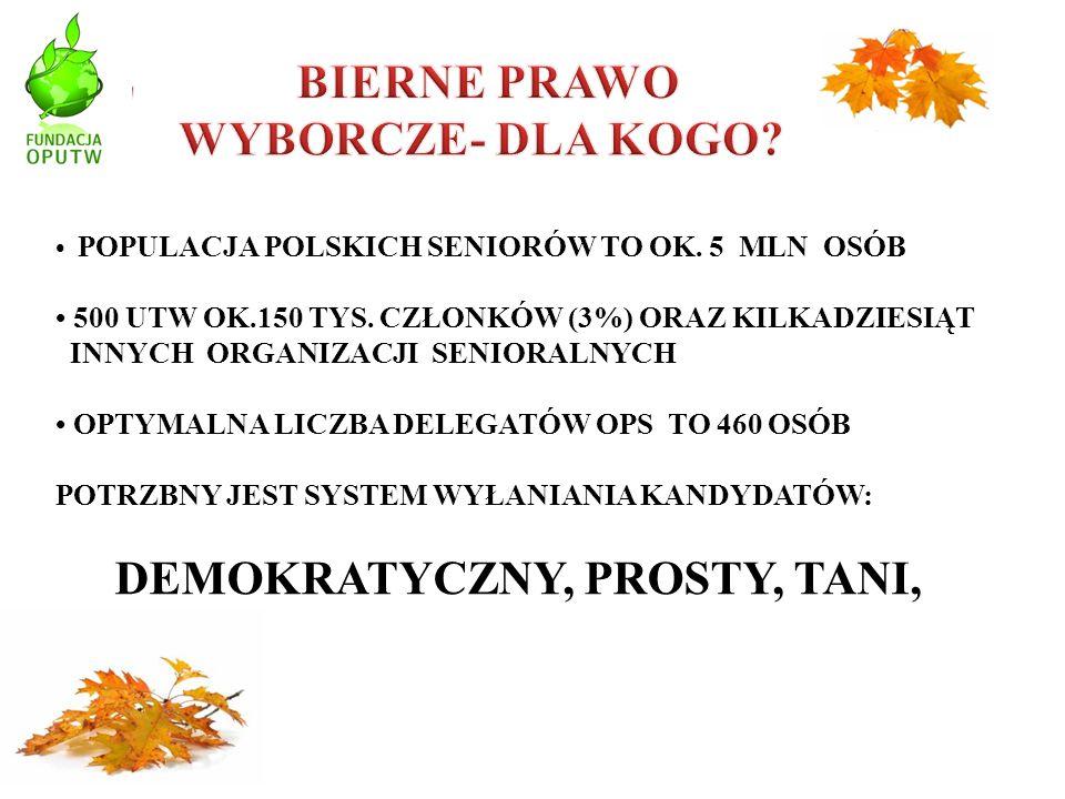 POPULACJA POLSKICH SENIORÓW TO OK. 5 MLN OSÓB 500 UTW OK.150 TYS.