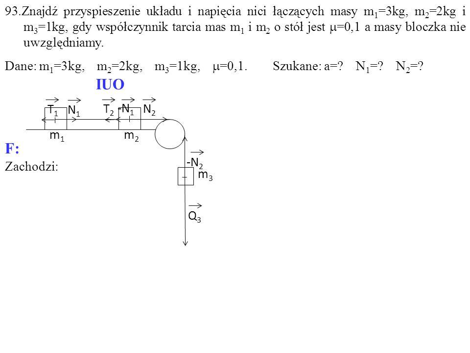 Zachodzi: T1T1 -N 1 T2T2 N1N1 N2N2 Q3Q3 m1m1 m2m2 m3m3 -N 2 IUO F: 93.Znajdź przyspieszenie układu i napięcia nici łączących masy m 1 =3kg, m 2 =2kg i