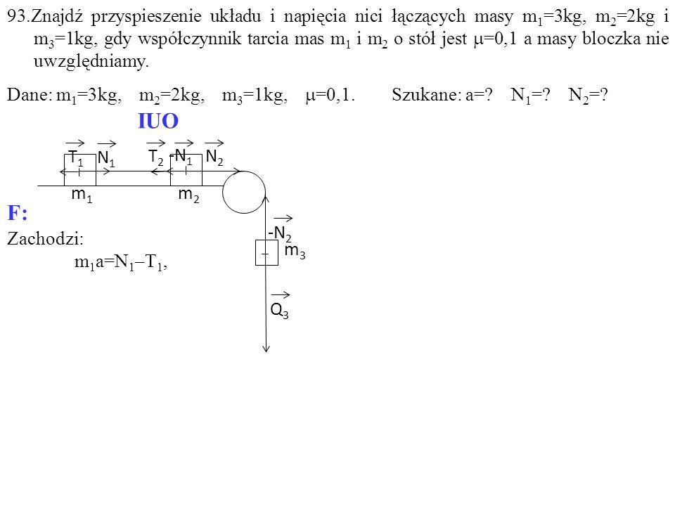 Zachodzi: m 1 a=N 1 –T 1, T1T1 -N 1 T2T2 N1N1 N2N2 Q3Q3 m1m1 m2m2 m3m3 -N 2 IUO F: 93.Znajdź przyspieszenie układu i napięcia nici łączących masy m 1