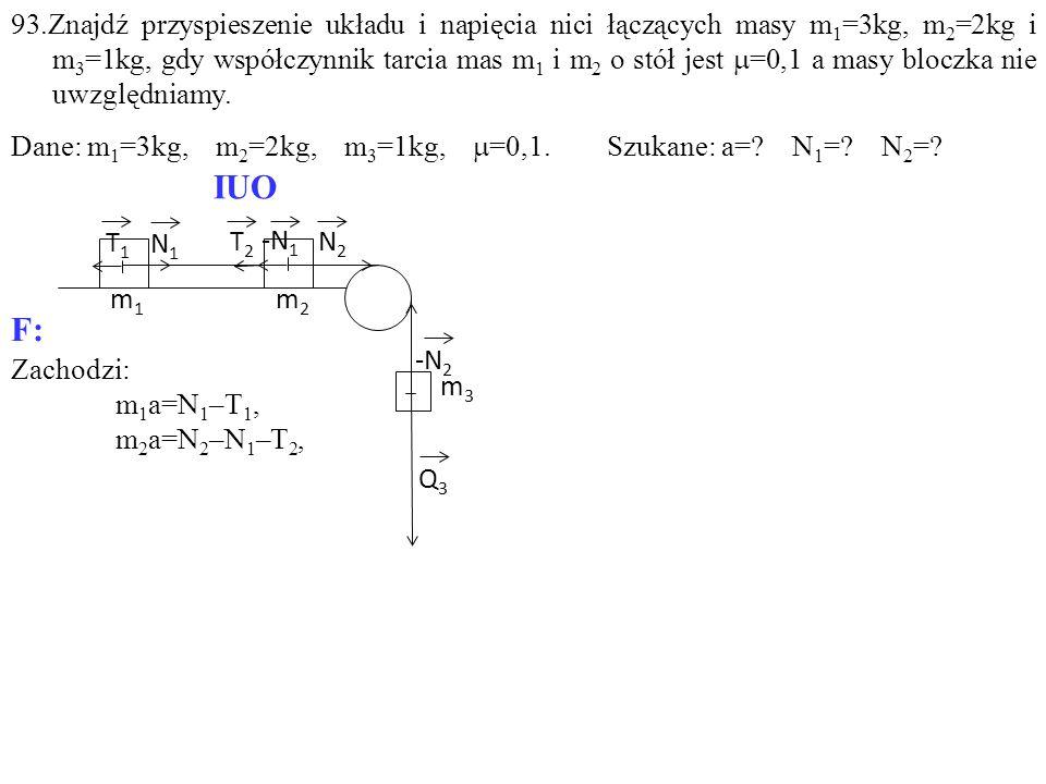 Zachodzi: m 1 a=N 1 –T 1, m 2 a=N 2 –N 1 –T 2, T1T1 -N 1 T2T2 N1N1 N2N2 Q3Q3 m1m1 m2m2 m3m3 -N 2 IUO F: 93.Znajdź przyspieszenie układu i napięcia nic