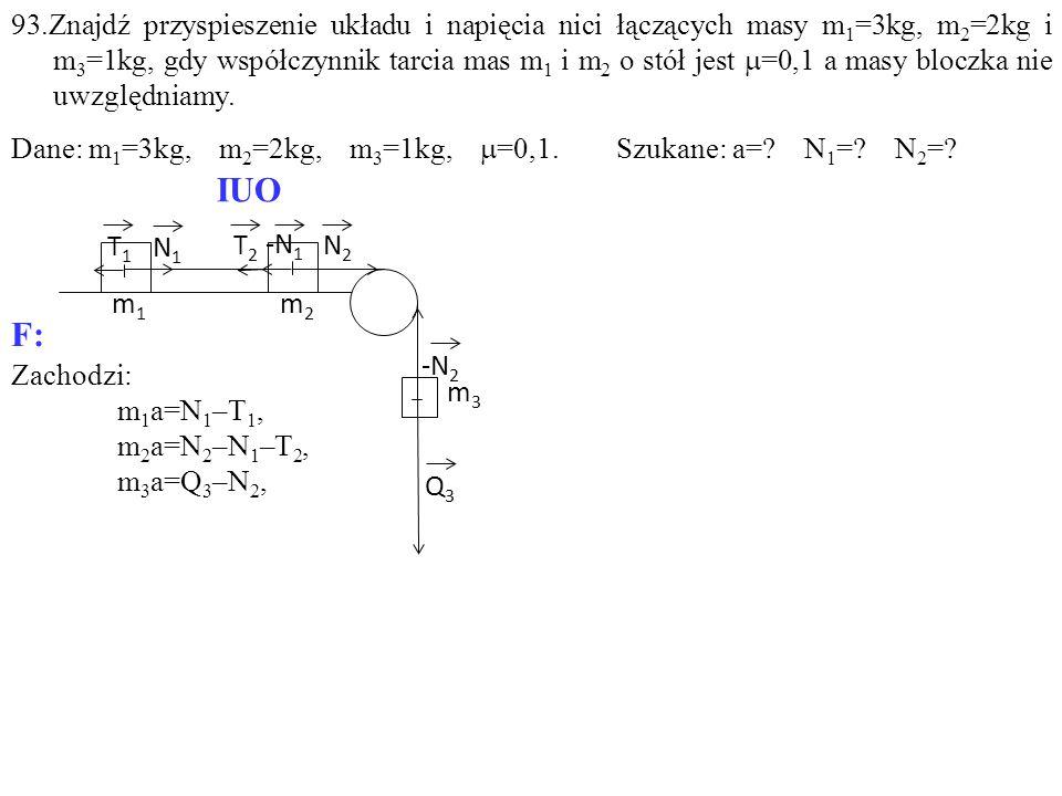 Zachodzi: m 1 a=N 1 –T 1, m 2 a=N 2 –N 1 –T 2, m 3 a=Q 3 –N 2, T1T1 -N 1 T2T2 N1N1 N2N2 Q3Q3 m1m1 m2m2 m3m3 -N 2 IUO F: 93.Znajdź przyspieszenie układ